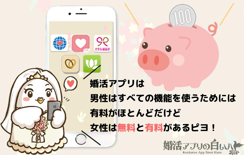 婚活マッチングアプリ無料と有料