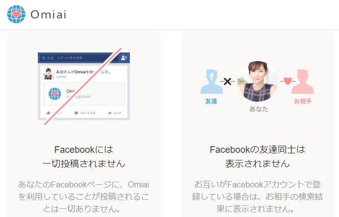 OmiaiのFacebook連携