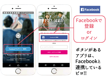 Facebook連携婚活アプリ