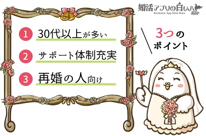 40代男性の婚活アプリ選び