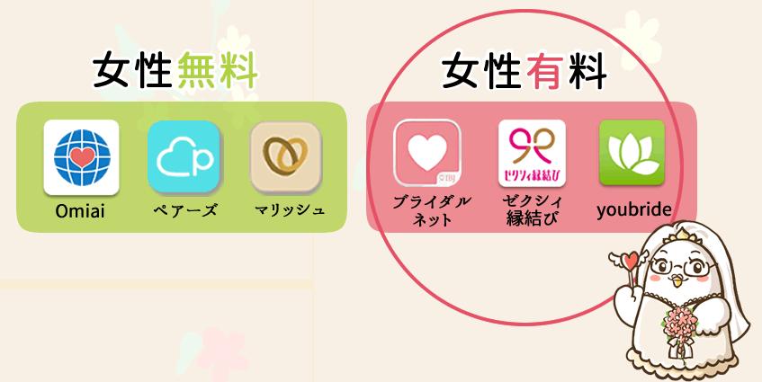 女性有料アプリの選び方