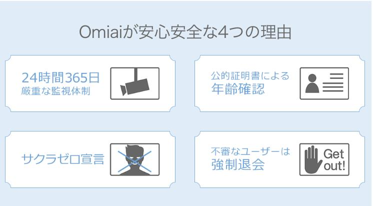 Omiaiのサクラゼロ宣言